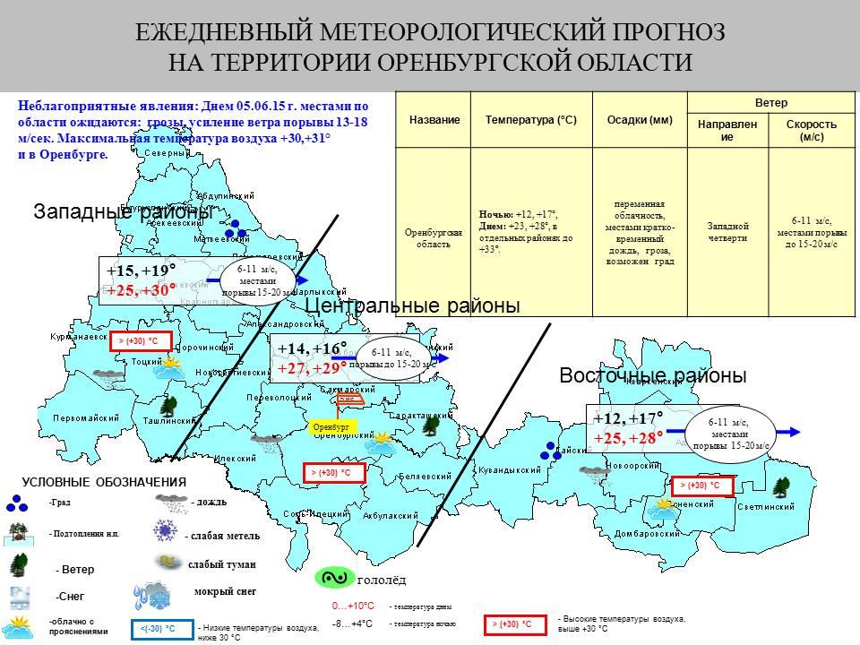 GISMETEO RU: Погода в Оренбурге на две недели