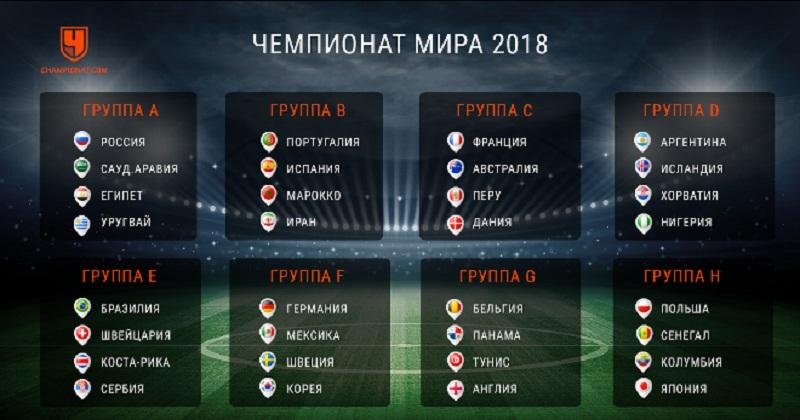 Русские  футболисты обязаны выходить изгруппы наЧМ— Газзаев