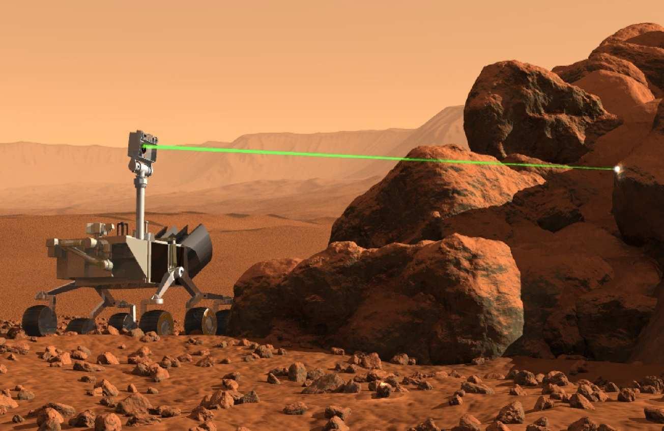 вас возникает фото технологий на планете марс уду ждать рецептик