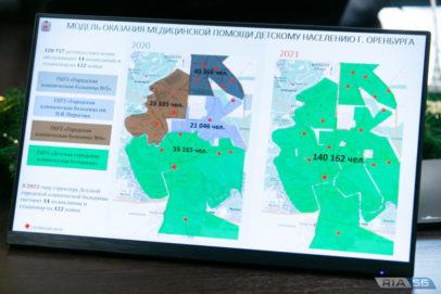 Три больницы станут обслуживать жителей города Оренбурга с 1 мая